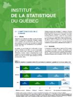 Rapport québécois du PEICA